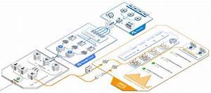 Arcentry  Create Interactive Cloud Diagrams