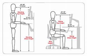 Height Adjustability Benefits