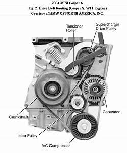 2004 Mini Cooper S 1 6l Serpentine Belt Diagram