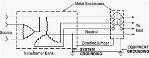 what is grounding and why do we ground the system and With electrical ground system definitions