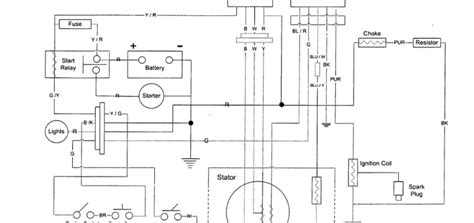 Honda Helix Key Switch Wiring Diagram by Yerf 150cc Wiring Diagram Go Kart Buggy Depot