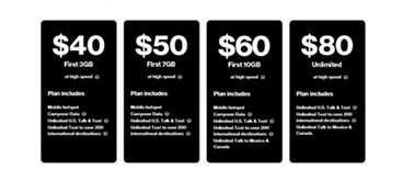 verizon prepaid phone plans verizon prepaid plans everything you need to