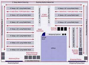 Planning Your Warehouse Layout – How to Set Up Efficient ...