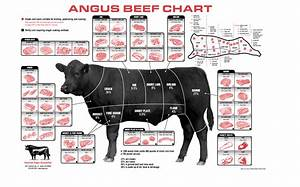 Our Certified Angus Beef