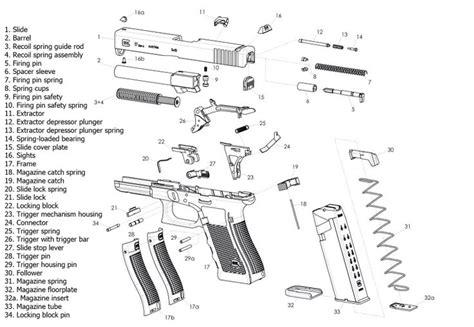 Glock 19 Part Diagram glock parts take glock