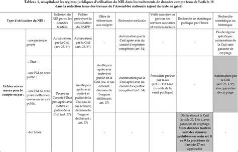 projet de loi pour une r 233 publique num 233 rique