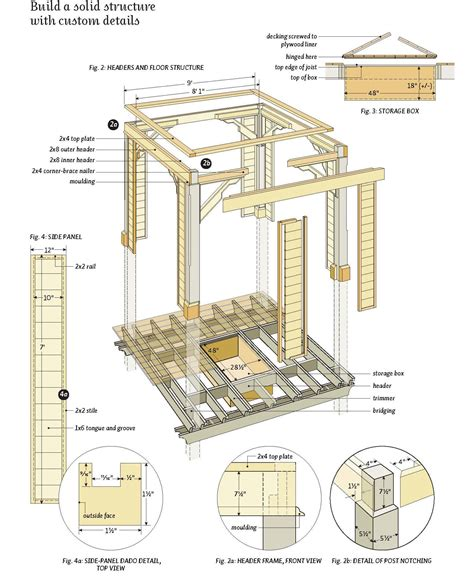 guide  bed  woodworking plans  patterns diy