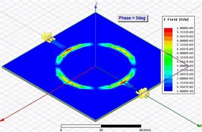 Resonance Physics Hackaday Io Hfss Simulation 1830