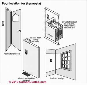 Guide To Wiring Connections For Room Thermostats