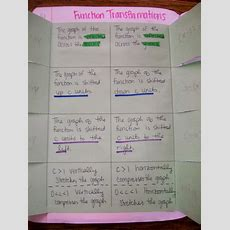 Math = Love Algebra 2 Inb Pages  Function Transformations And Linear Functions