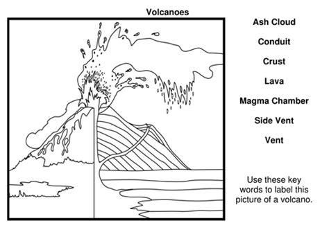 volcanoes scheme of work by asadler79 teaching