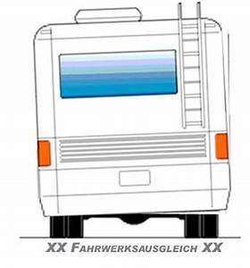 Hubstützen Wohnmobil Nachrüsten : lf2 aufr stung zur getrennten bef llung f schlauch ~ Jslefanu.com Haus und Dekorationen