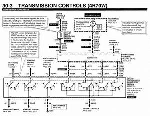 F150 automatic transmission diagram wiring diagram fuse box for Wiring diagram ts 150 further ford aode automatic transmission diagram