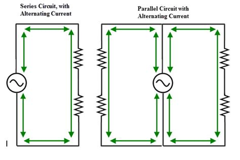 Basic Electrical Theory Ohms Law Current Circuits More