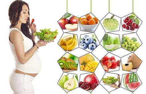 Vitamin E Untuk Wanita Hamil 15 Buah Buahan Yang Baik Untuk Ibu Hamil Dan Yang Dilarang