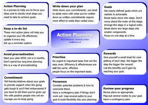 Action Planning Chart