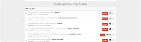 todoist templates archive of stories published by todoist templates medium