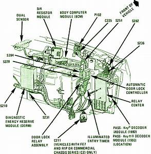 1992 Cadillac Deville Front Of Vehicle Fuse Box Diagram