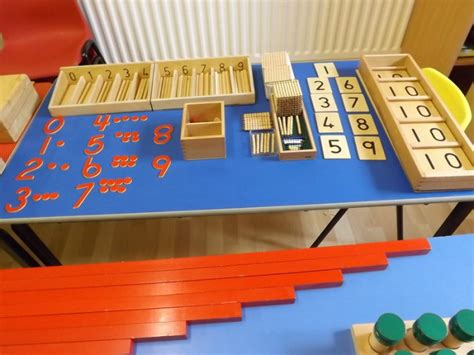used montessori preschool equipment for for in 606 | MjBmNmM0ZTk2YmRkN2E2MmVkNzE5ZmRhYzZjZWY4NzbZebuKs5m5JzItgJAFmsMtaHR0cDovL21lZGlhLmFkc2ltZy5jb20vNGI0NTg1ZDAwYTdiMjhmY2RmNzRlNmQwOTI0OTU3NDIyNTVmNDM3N2MzOTRjMzA0N2ZiNDcwMDkzZmFkMGFlYS5qcGd8fHx8fHw3MDB4NTI1fGh0dHA6Ly93d3cuYWR2ZXJ0cy5pZS9zdGF0aWMvaS93YXRlcm1hcmsucG5nfHx8