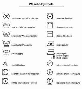 Trockner Zeichen Bedeutung : outdoor bekleidung richtig waschen und pflegen ~ Markanthonyermac.com Haus und Dekorationen
