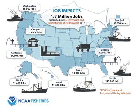 fishing economics ocean activities roffs
