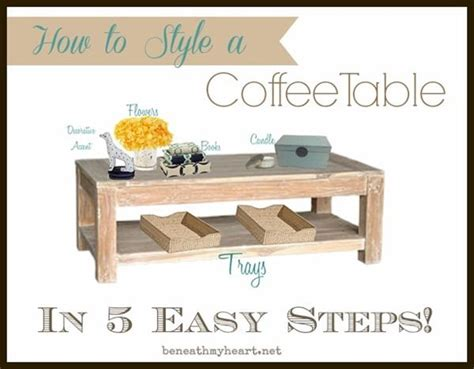 The right coffee table can tie all the style elements of your living room or family room together. How to style a coffee table in 5 easy steps | Decor, Diy sliding barn door, Decorating coffee tables