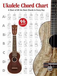Ukulele Chord Chart  Ukulele Chart