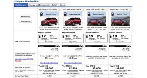 general motors fuel economy discrepancies  extend