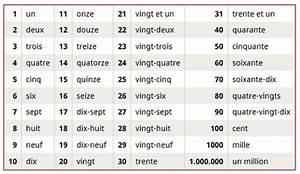 Chiffre Romain De 1 A 50 : franc s eando les nombres de 1 100 et un peu plus ~ Melissatoandfro.com Idées de Décoration