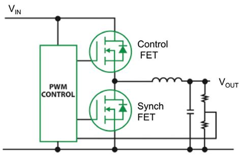 power converters with gan power electronic tips