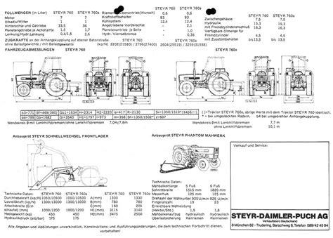steyr traktoren nach  die steyr  reihe und andere