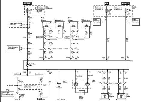 Chevy Silverado Stereo Wiring Diagram Auto