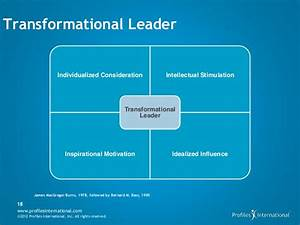 Transformational And Transactional Leadership Related ...