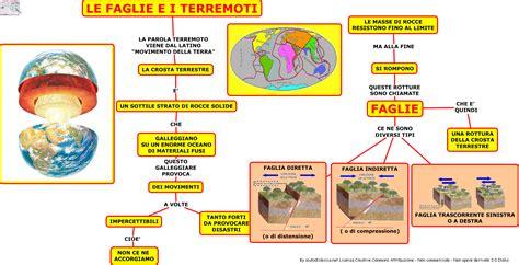 elenco mappe concettuali sui terremoti infonotizia it