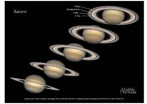 planets   Interesting Facts for Kids