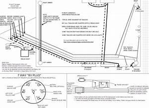 7 Pin Semi Trailer Wiring Diagram