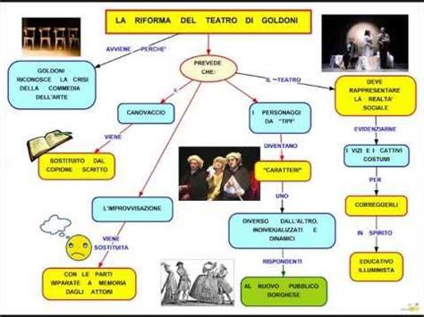 illuminismo contesto storico letteratura italiana 7 il settecento 700 tognaccini