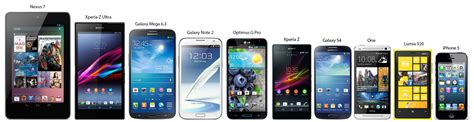 phone comparison phablet head jumps sony massive coming june into