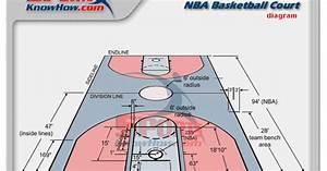 street basketball: Standard size of basketball court