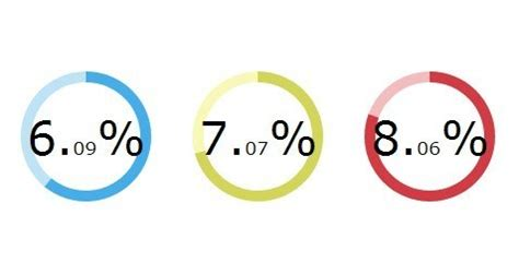 If the browser knows that you are going to be scaling up the. Creating Animated Circle Graphs with Circles.js and SVG ...