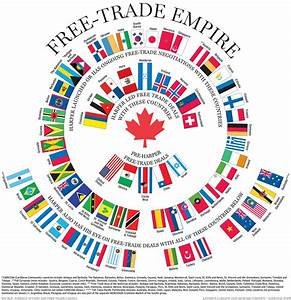 Graphic: Canada's free-trade empire   National Post