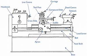 Lathe Machine Diagram Labelled