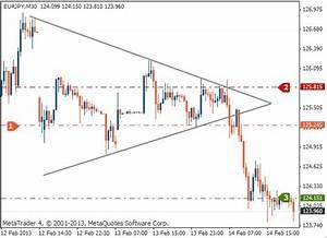 Höhe Vom Dreieck Berechnen : trade die technische analyse mit dem symmetrischen dreieck ~ Themetempest.com Abrechnung