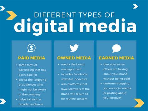 digital media marketing stepping into digital marketing ylai network