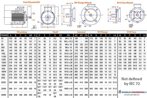 brook crompton 1000 rpm aluminium three phase series 10