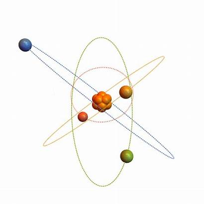 Atom Atomic Physics Electrostatics Electrons Nucleus Gifs