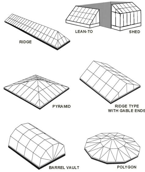 Light Roof Diagram by 10 Best Ridgeglaze Rooflights Images On Side