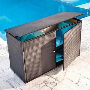 Meuble De Rangement Exterieur : coffre de rangement punta cana noir petit mobilier de ~ Edinachiropracticcenter.com Idées de Décoration