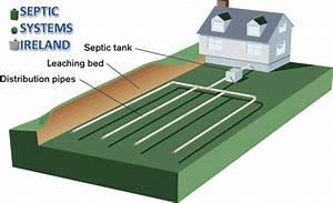 Concrete Septic Tanks  U0026 Plastic Grp Septictanks Ireland