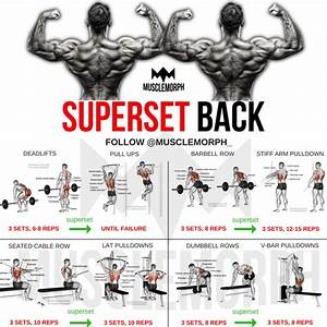 Back Workouts To Build Muscle And Strength For Crossfit U00ae Athletes